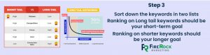 Sort down Roofing keywords in two lists for Roofing Keywords Research
